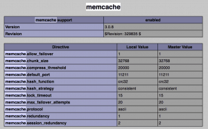 phpinfo memcached